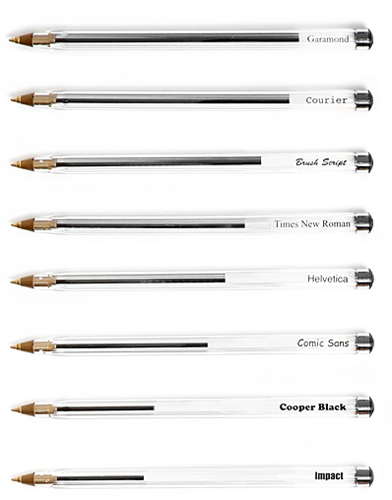 Medir el gasto de tinta de forma gráfica