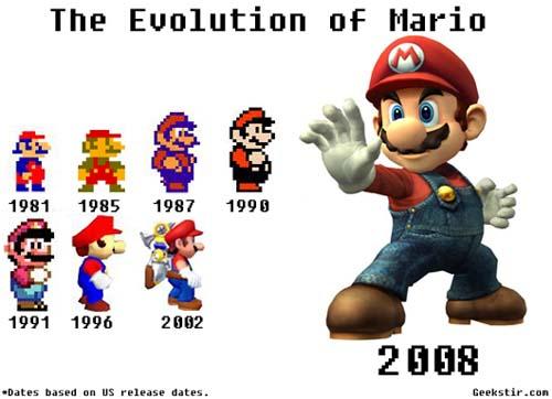 La evolucion de Mario